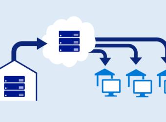 Windows server in cloud